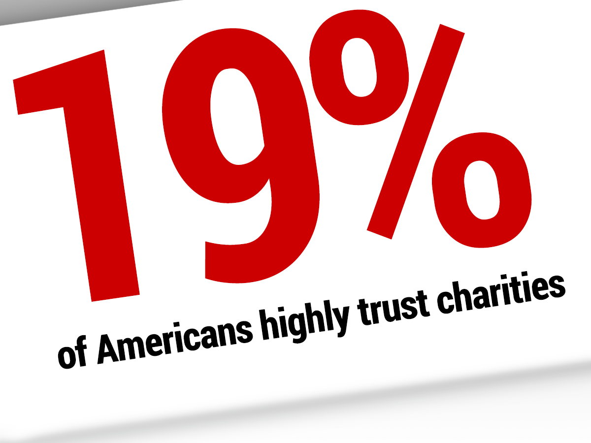 Trust Gap Persists for Charities, and It Hurts Giving, Study Says