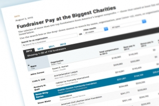 Fundraiser Pay at the Biggest Charities